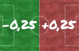 Tabela explicativa de linhas asiáticas nas apostas esportivas